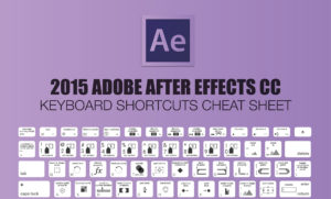 Adobe after effect skróty klawiatury